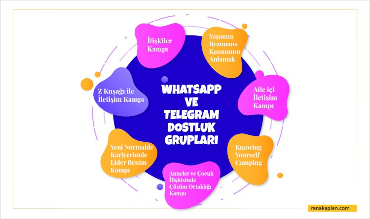 Whatsapp ve Telegram Dostluk Kampları